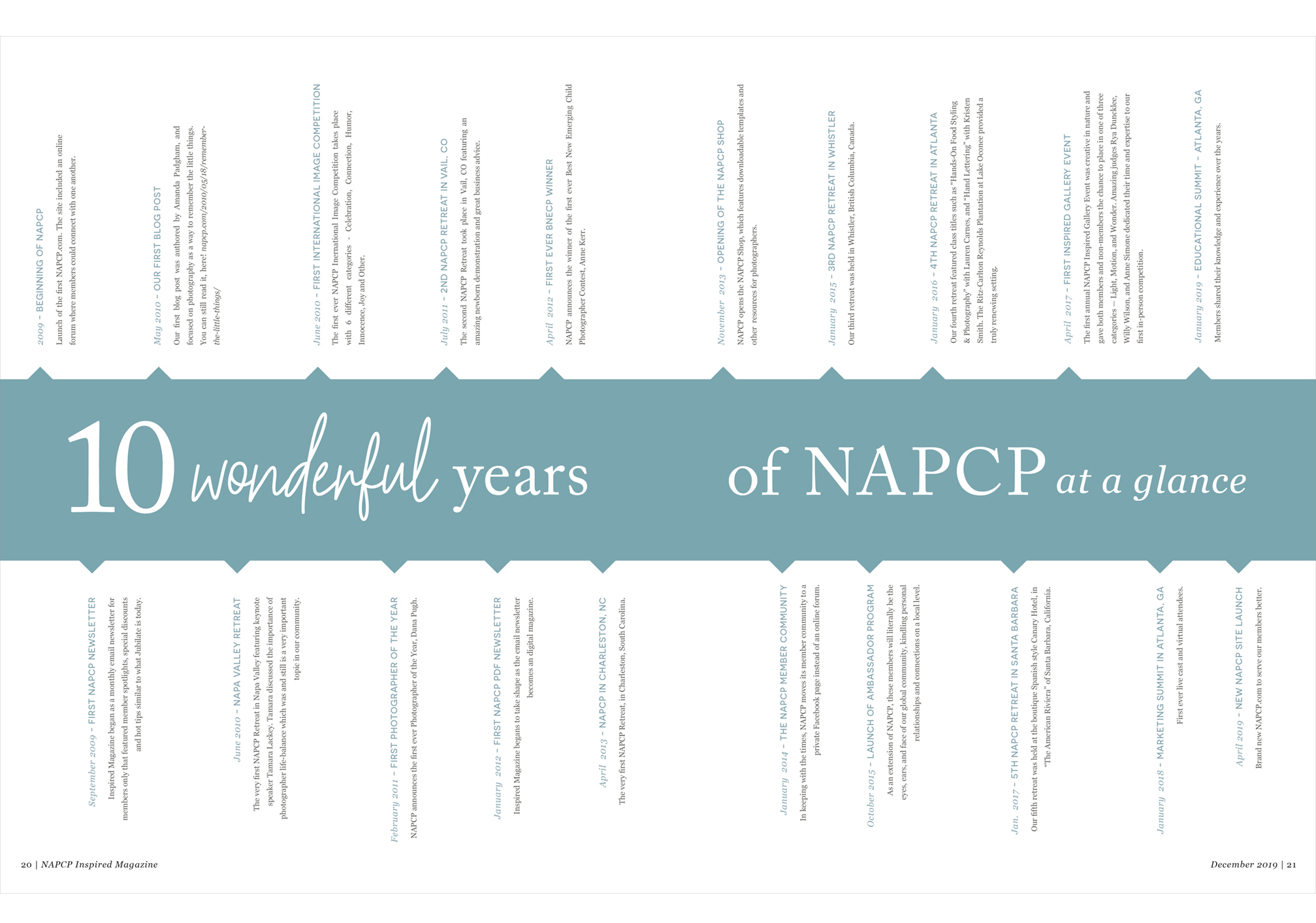 10 Wonderful Years of NAPCP at a Glance